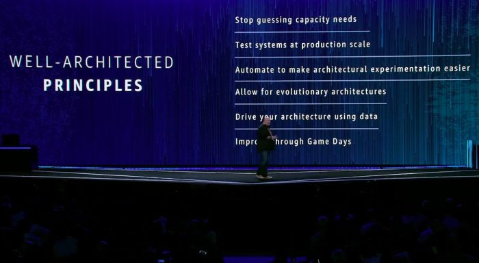 AWS Well-Architected